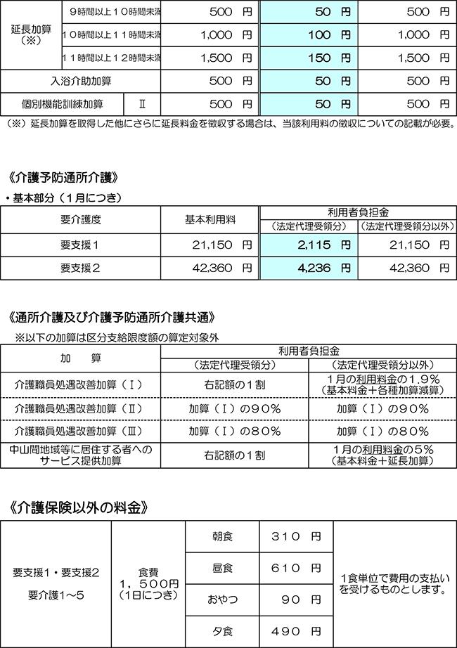 visit_price_201404-2